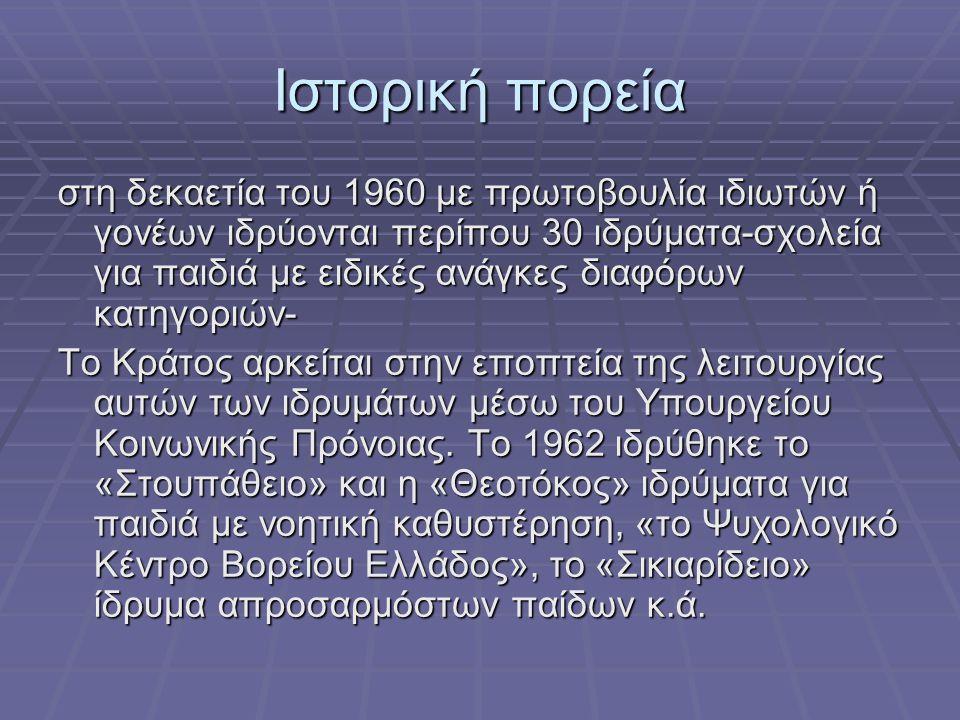 Ιστορική πορεία