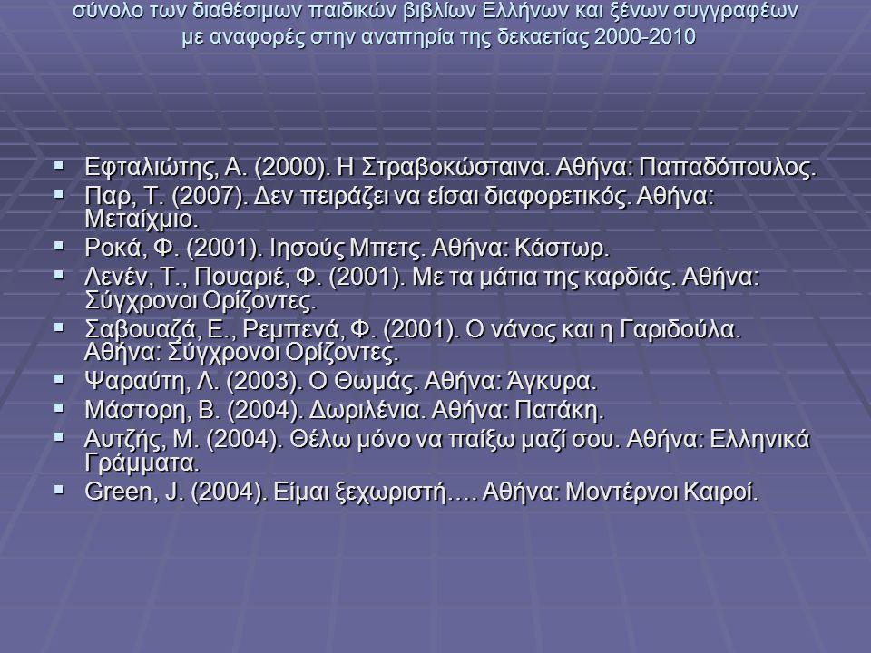 Εφταλιώτης, Α. (2000). Η Στραβοκώσταινα. Αθήνα: Παπαδόπουλος.