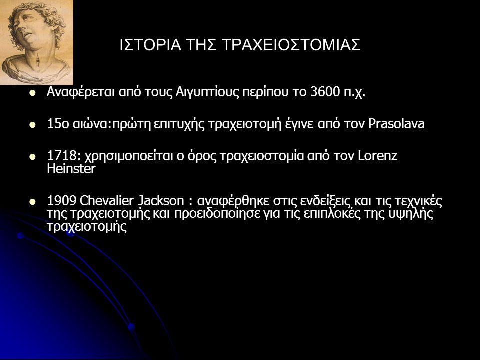 ΙΣΤΟΡΙΑ ΤΗΣ ΤΡΑΧΕΙΟΣΤΟΜΙΑΣ