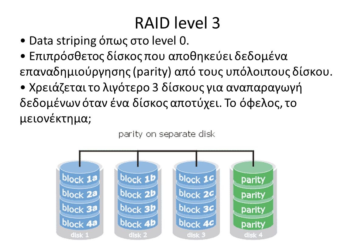 RAID level 3 • Data striping όπως στο level 0.