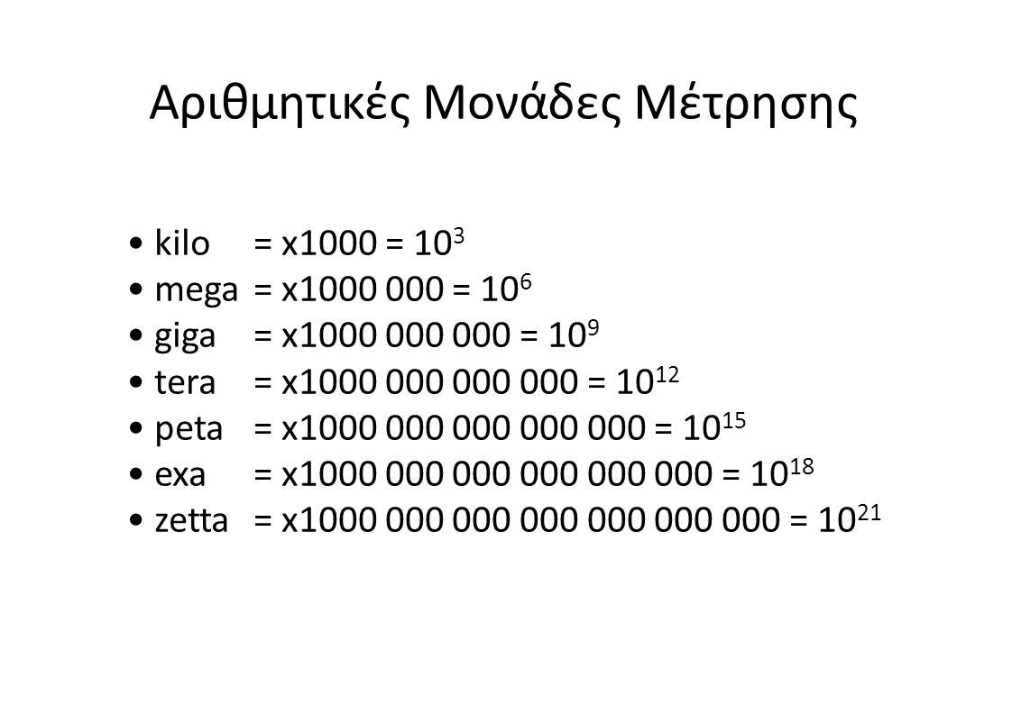 Αριθμητικές Μονάδες Μέτρησης