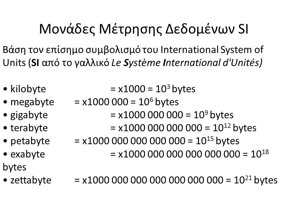 Μονάδες Μέτρησης Δεδομένων SI
