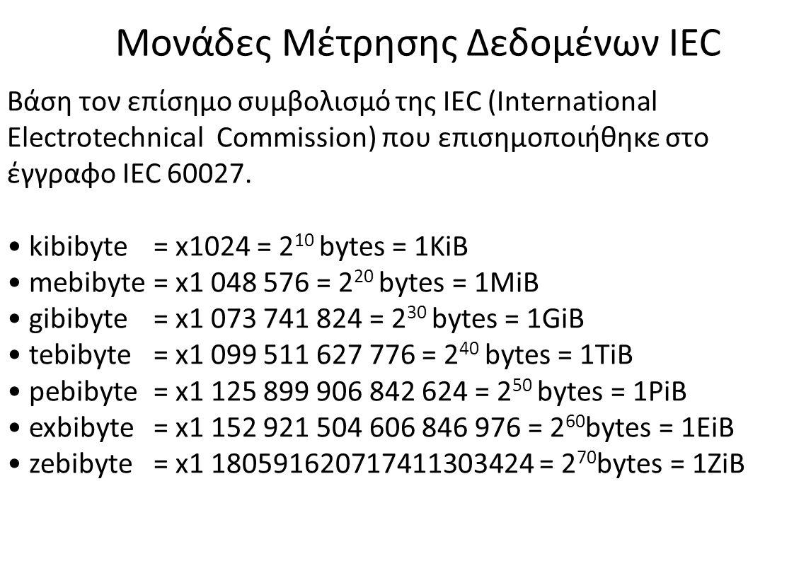 Μονάδες Μέτρησης Δεδομένων IEC