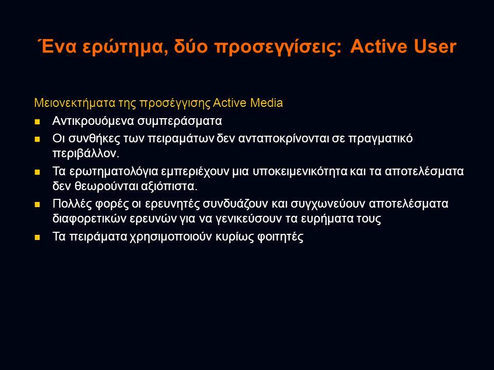 Ένα ερώτημα, δύο προσεγγίσεις: Active User