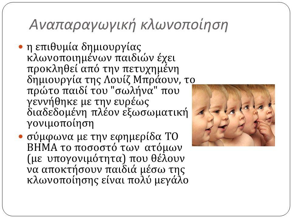 Αναπαραγωγική κλωνοποίηση
