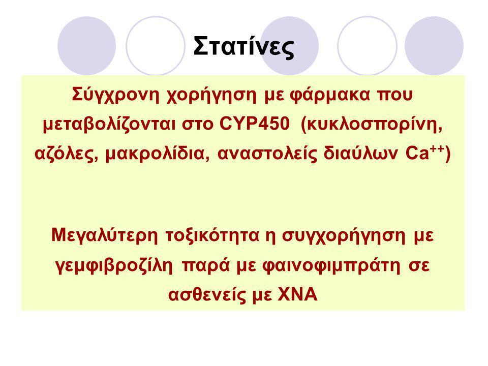 Στατίνες Άμεση τοξικότητα (μυϊκή νέκρωση)