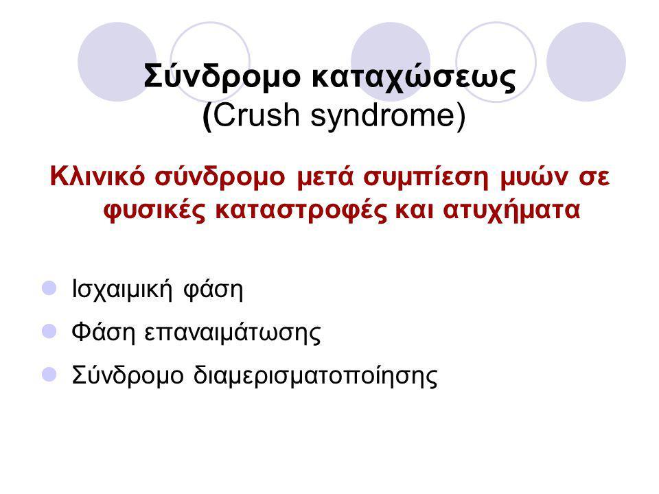 Σύνδρομο καταχώσεως (Crush syndrome)