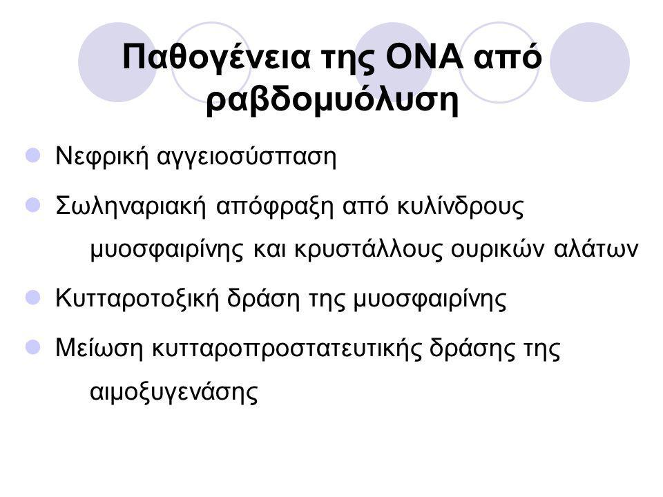 Παθογένεια της ΟΝΑ από ραβδομυόλυση