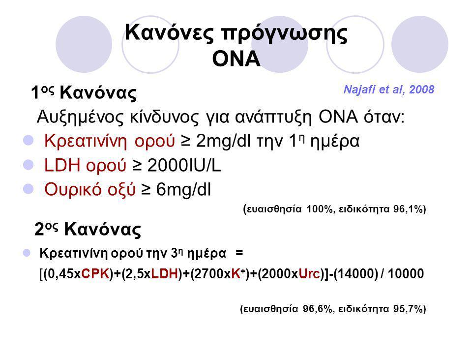 Κανόνες πρόγνωσης ΟΝΑ Najafi et al, 2008