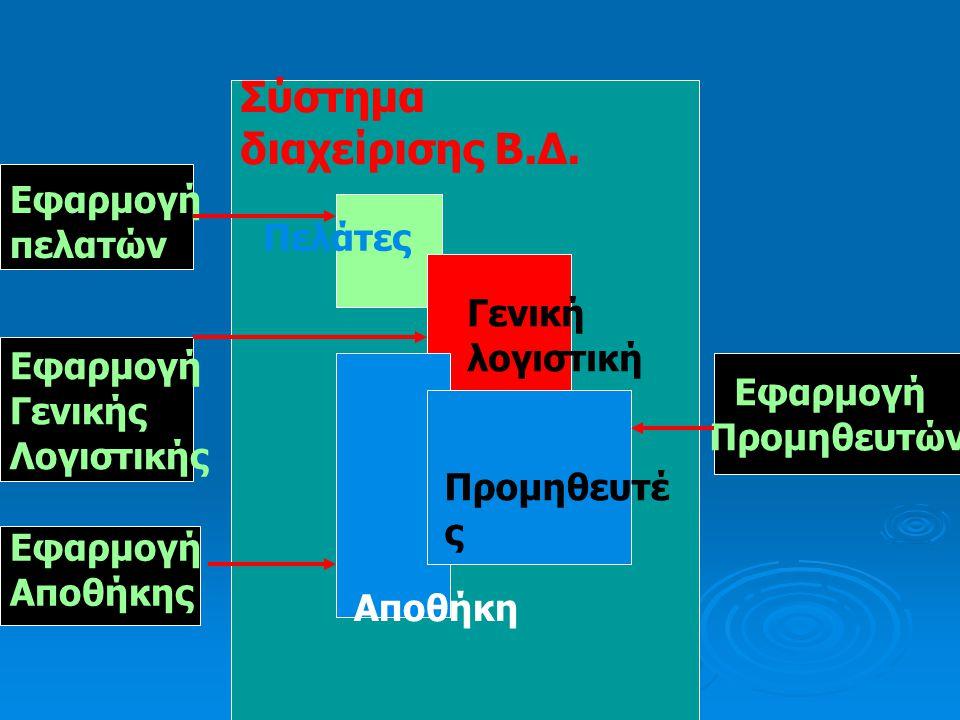 Σύστημα διαχείρισης Β.Δ.