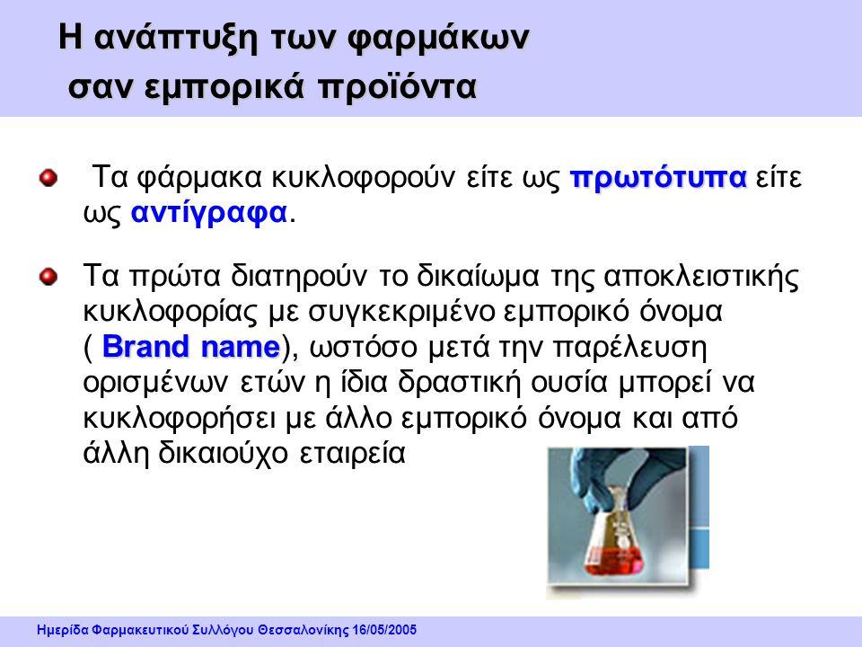Η ανάπτυξη των φαρμάκων σαν εμπορικά προϊόντα