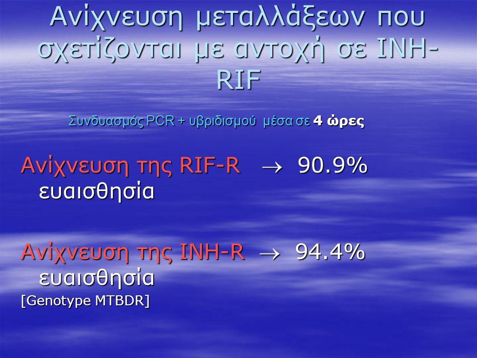 Ανίχνευση μεταλλάξεων που σχετίζονται με αντοχή σε ΙΝΗ-RIF