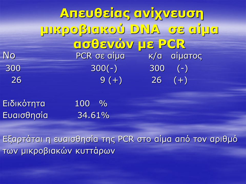 Απευθείας ανίχνευση μικροβιακού DNA σε αίμα ασθενών με PCR