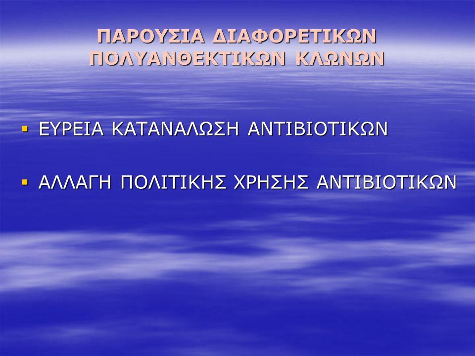 ΠΑΡΟΥΣΙΑ ΔΙΑΦΟΡΕΤΙΚΩΝ ΠΟΛΥΑΝΘΕΚΤΙΚΩΝ ΚΛΩΝΩΝ