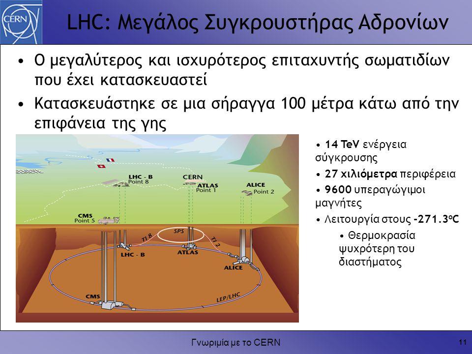 LHC: Μεγάλος Συγκρουστήρας Αδρονίων