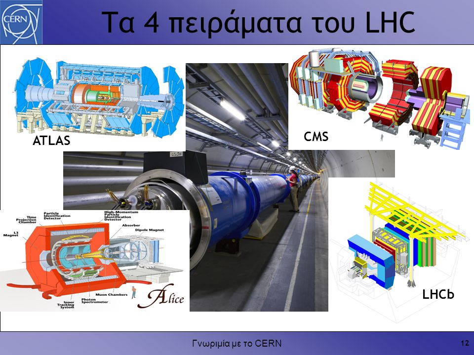 Τα 4 πειράματα του LHC CMS ATLAS LHCb Γνωριμία με το CERN