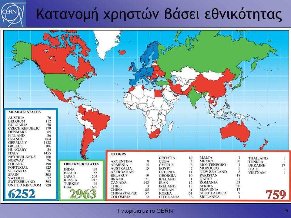 Κατανομή χρηστών βάσει εθνικότητας