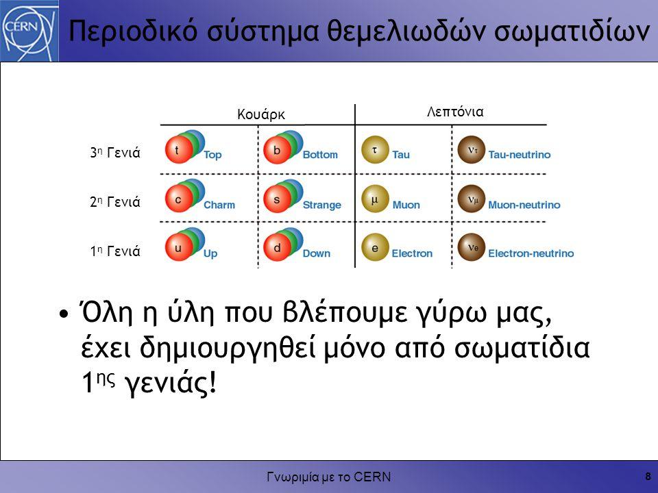 Περιοδικό σύστημα θεμελιωδών σωματιδίων