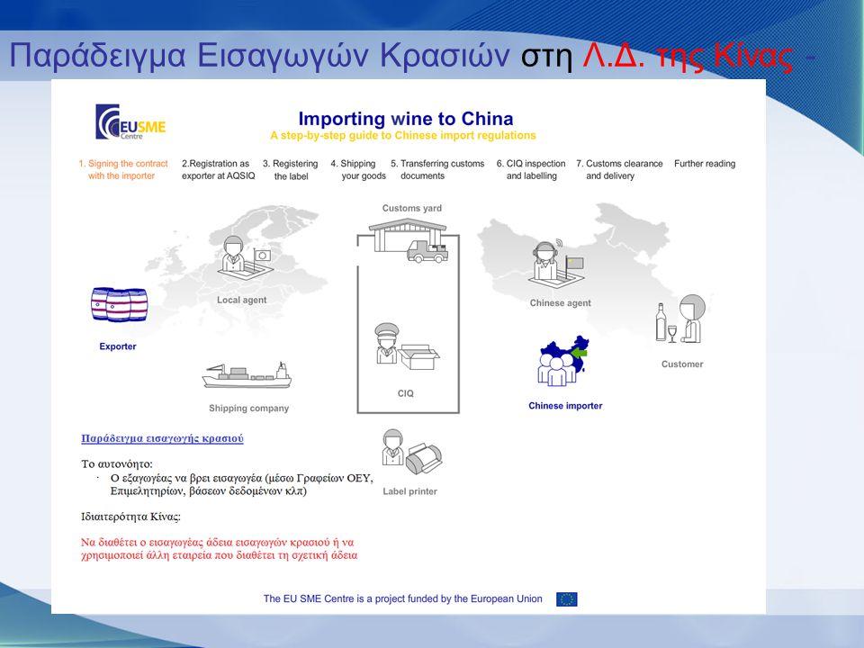 Παράδειγμα Εισαγωγών Κρασιών στη Λ.Δ. της Κίνας -