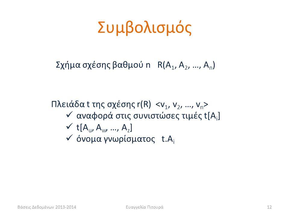 Συμβολισμός Σχήμα σχέσης βαθμού n R(A1, A2, …, An)