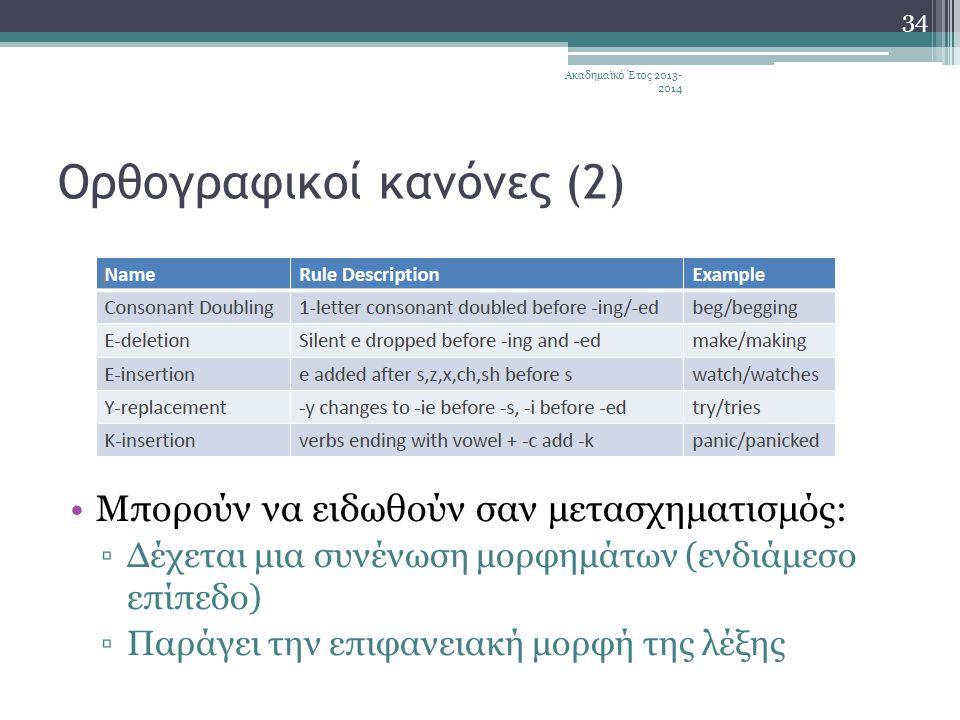 Ορθογραφικοί κανόνες (2)