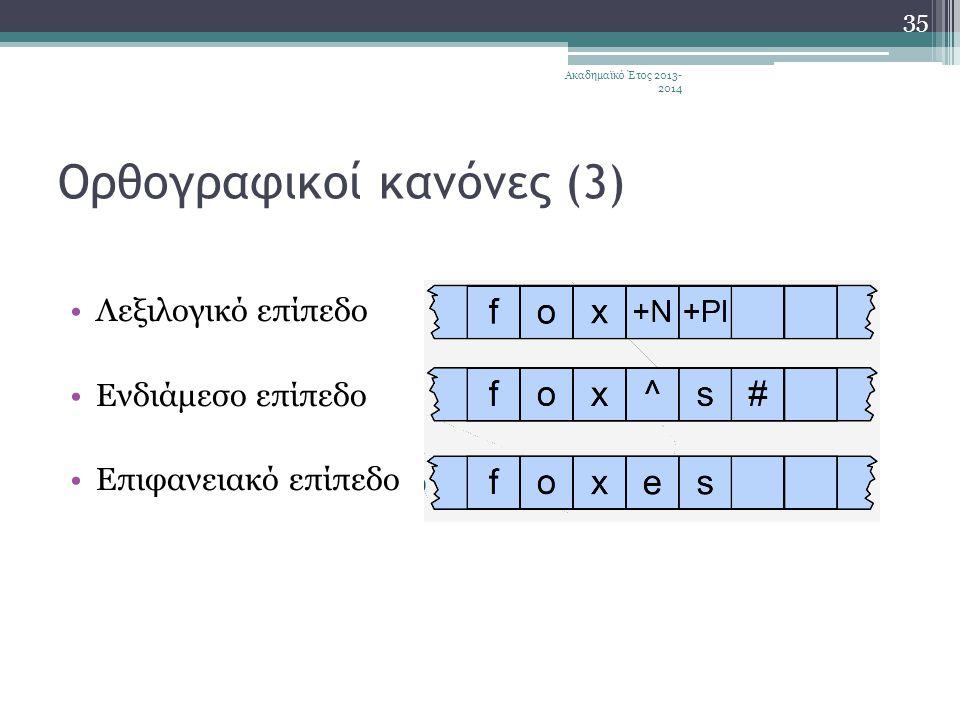 Ορθογραφικοί κανόνες (3)