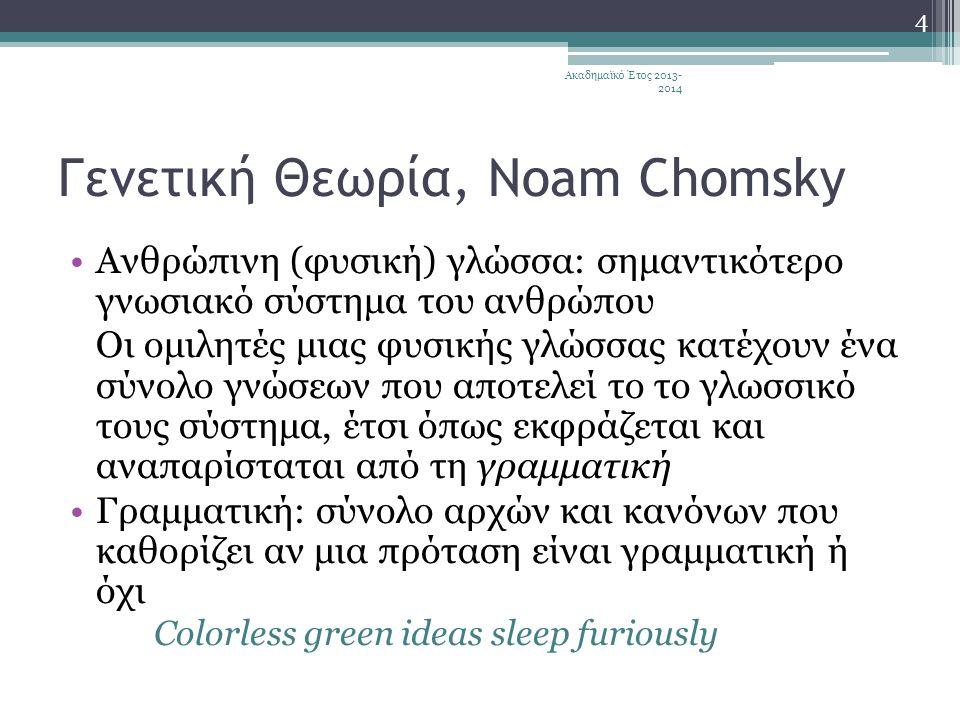 Γενετική Θεωρία, Noam Chomsky