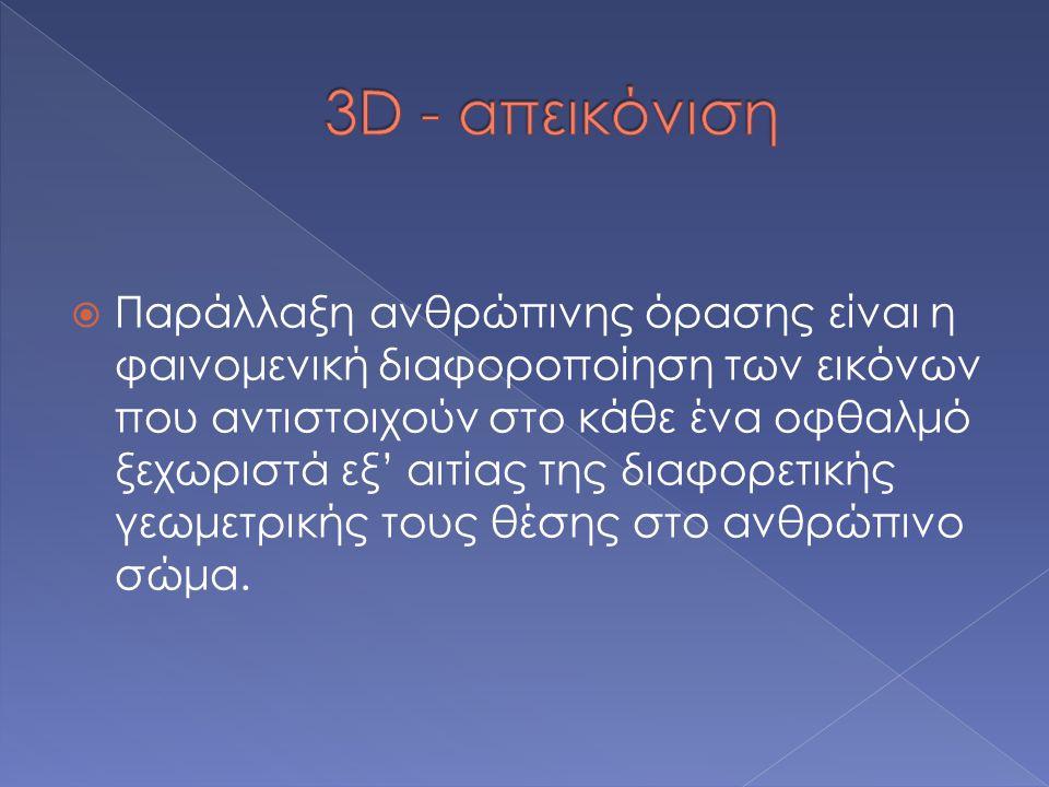 3D - απεικόνιση