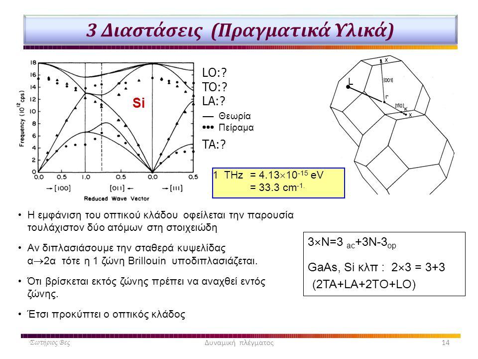 3 Διαστάσεις (Πραγματικά Υλικά)