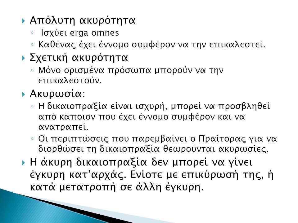 Απόλυτη ακυρότητα Σχετική ακυρότητα Ακυρωσία: