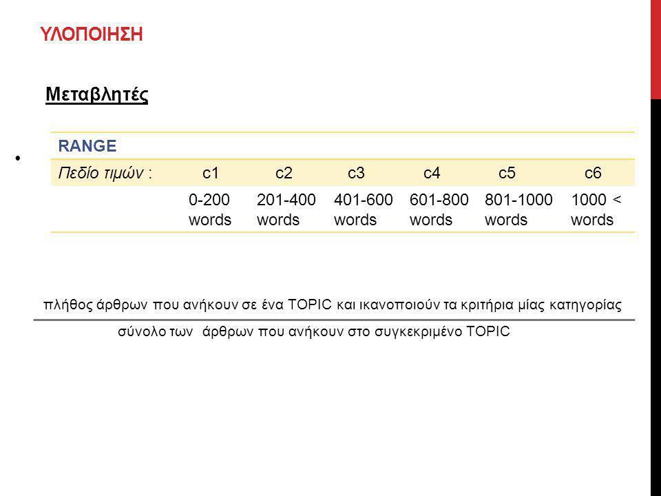 ΥΛΟΠΟΙΗΣΗ Μεταβλητές RANGE Πεδίο τιμών : c1 c2 c3 c4 c5 c6 0-200 words