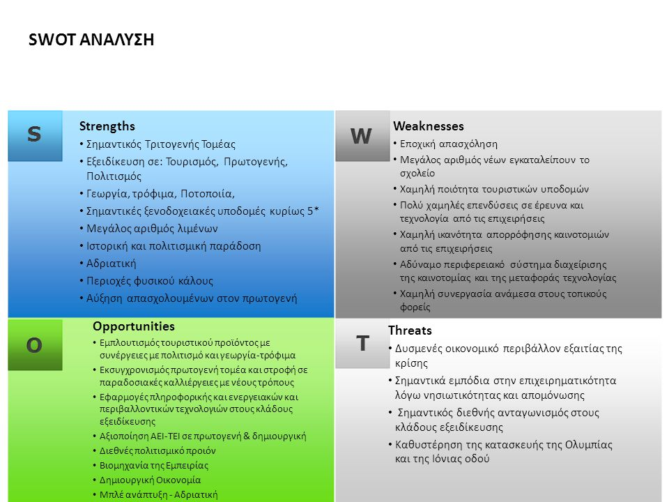 S W T O SWOT ΑΝΑΛΥΣΗ Strengths Weaknesses Opportunities Threats