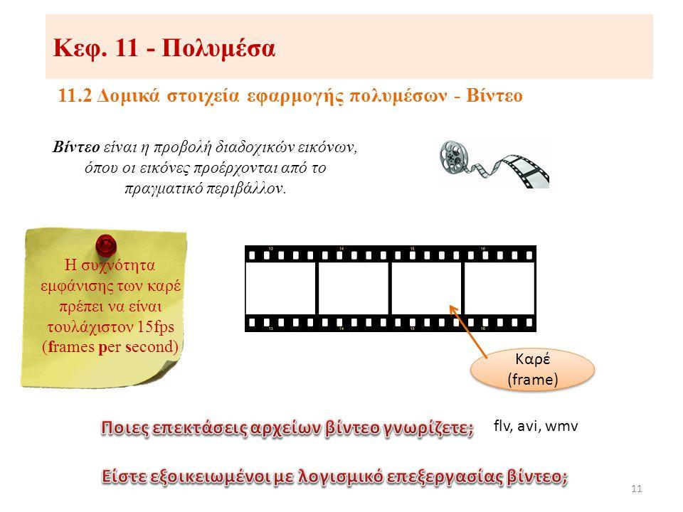 11.2 Δομικά στοιχεία εφαρμογής πολυμέσων - Βίντεο