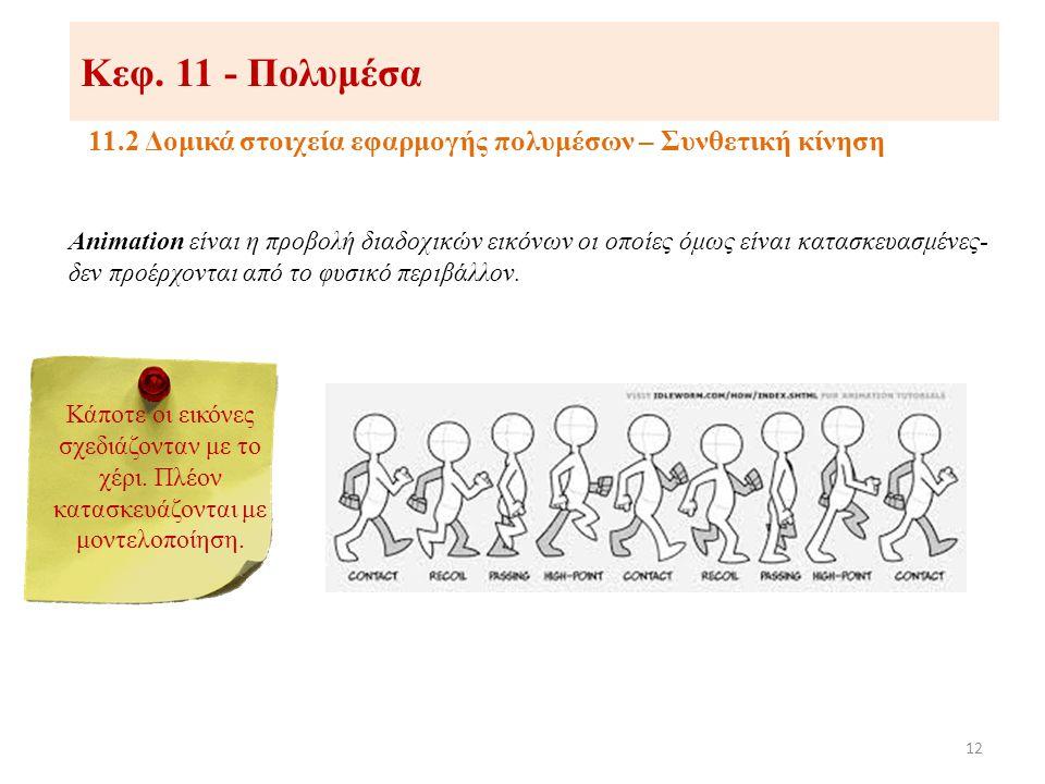 11.2 Δομικά στοιχεία εφαρμογής πολυμέσων – Συνθετική κίνηση