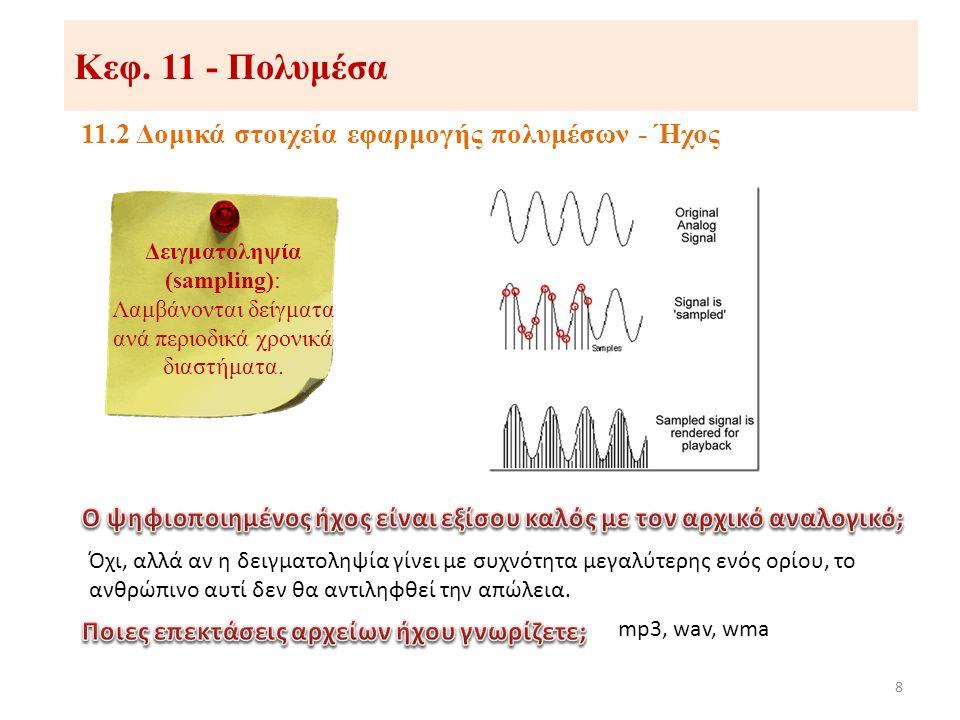 11.2 Δομικά στοιχεία εφαρμογής πολυμέσων - Ήχος