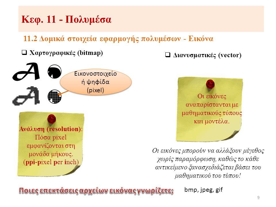 11.2 Δομικά στοιχεία εφαρμογής πολυμέσων - Εικόνα