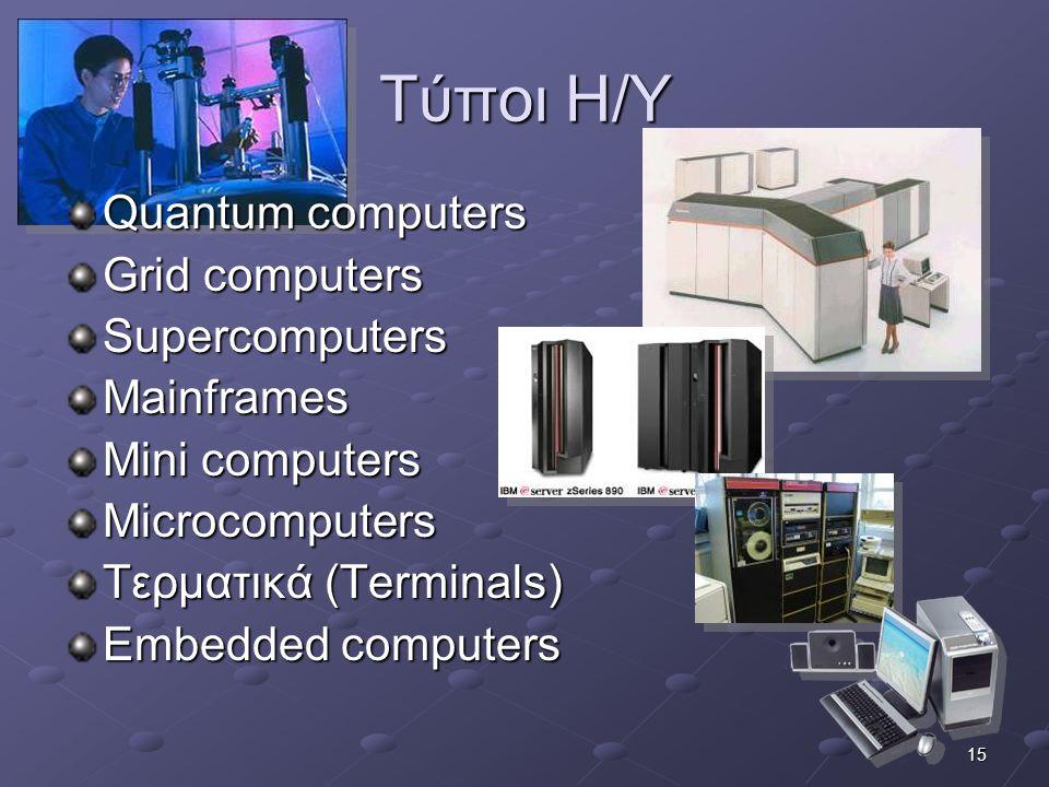 Τύποι Η/Υ Quantum computers Grid computers Supercomputers Mainframes