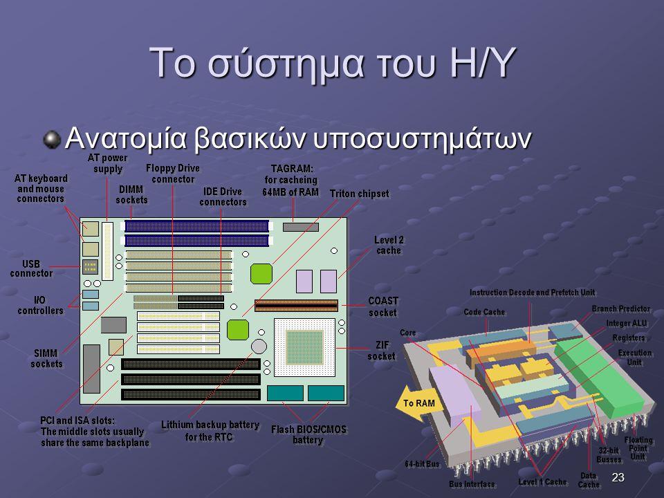 Το σύστημα του Η/Υ Ανατομία βασικών υποσυστημάτων
