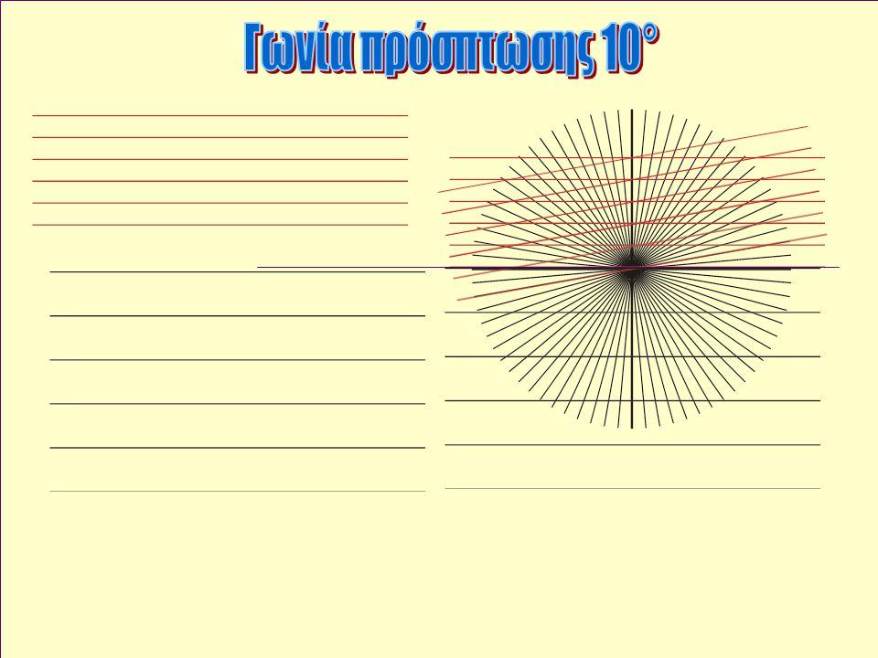 Γωνία πρόσπτωσης 10°