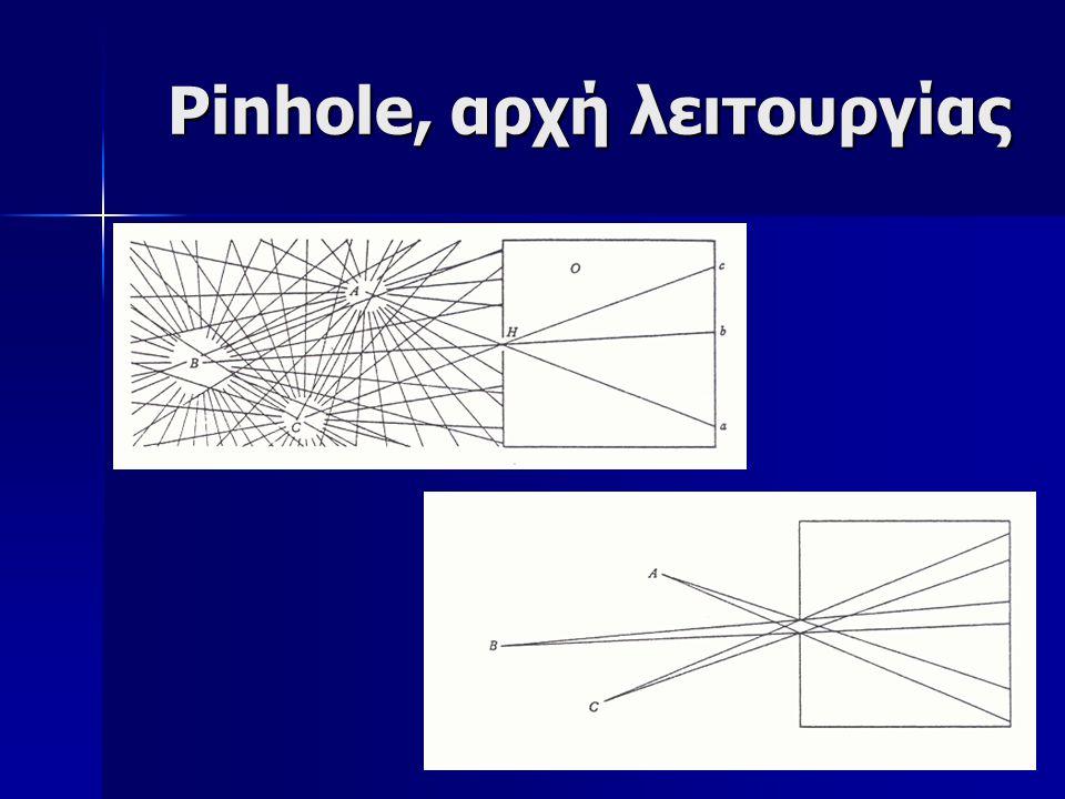 Pinhole, αρχή λειτουργίας