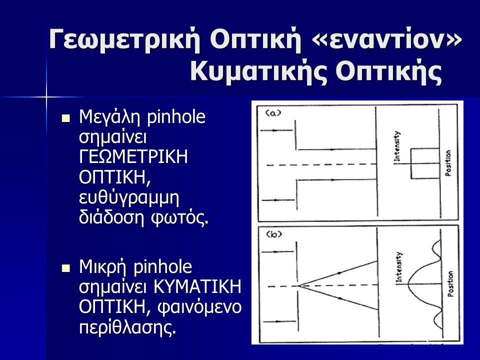 Γεωμετρική Οπτική «εναντίον» Κυματικής Οπτικής