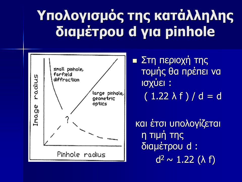 Υπολογισμός της κατάλληλης διαμέτρου d για pinhole