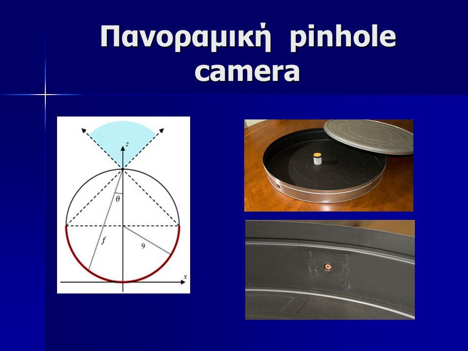 Πανοραμική pinhole camera