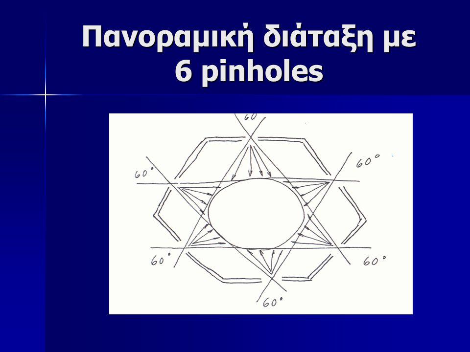 Πανοραμική διάταξη με 6 pinholes