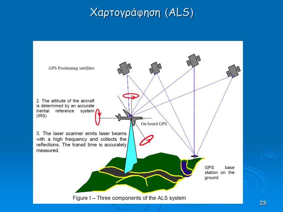 Χαρτογράφηση (ALS)