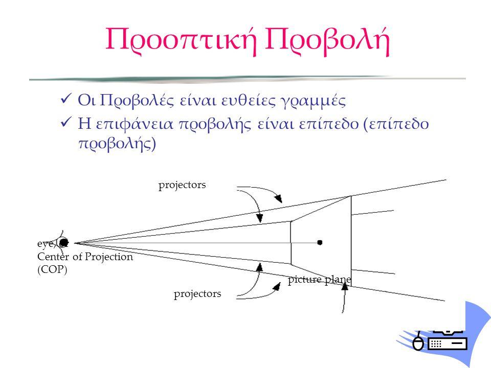 Προοπτική Προβολή Οι Προβολές είναι ευθείες γραμμές