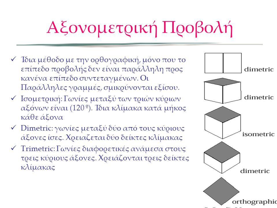 Αξονομετρική Προβολή