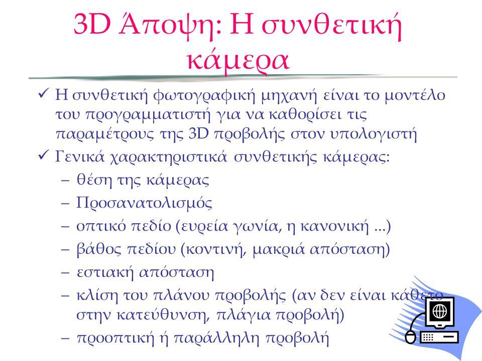 3D Άποψη: Η συνθετική κάμερα