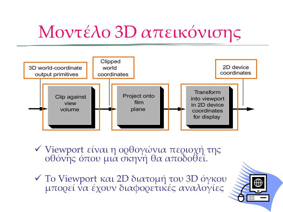 Μοντέλο 3D απεικόνισης Viewport είναι η ορθογώνια περιοχή της οθόνης όπου μια σκηνή θα αποδοθεί.