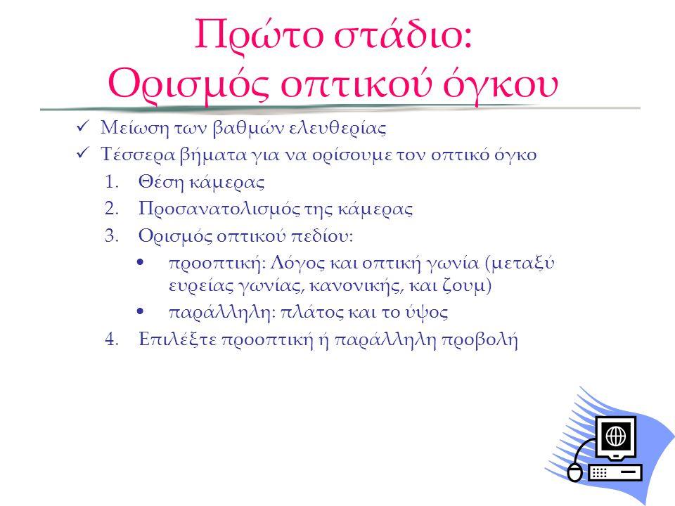 Πρώτο στάδιο: Ορισμός οπτικού όγκου